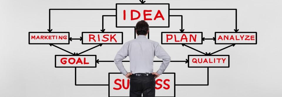 企业流程再造